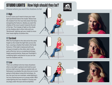 How to set up studio lighting: 3 classic setups for dramatically different effects | Digital Camera World | photographie | Scoop.it