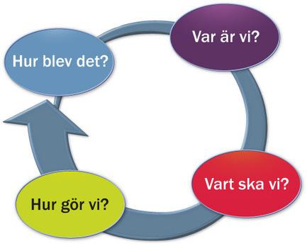 Kvalitetsarbete i praktiken från Skolverket   Folkbildning på nätet   Scoop.it