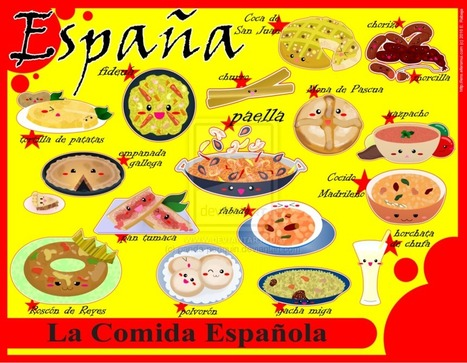 La comida española | Español para los más pequeños | Scoop.it