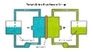 New Battery Design Could Help Solar and Wind Energy Power the Grid | Energy of the future | Scoop.it