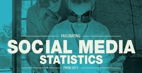 Las 13 estadísticas más fascinantes del 2013 en Social Media | Social Media | Scoop.it