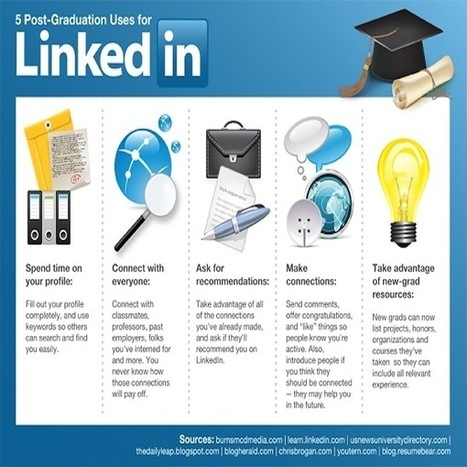 How to Use LinkedIn for New Graduates | Social Media Today | Better know and better use Social Media today (facebook, twitter...) | Scoop.it