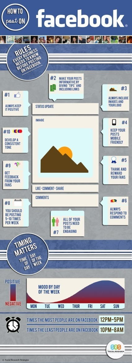 The 10 Rules That Every Business Needs To Know Before Posting On Facebook #infographic | BINS | Scoop.it