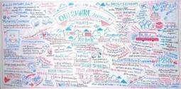 L'Economie Collaborative C'est dans les Tiers-Lieux ! | Solutions pour un monde plus collaboratif, participatif, coopératif ! | Scoop.it