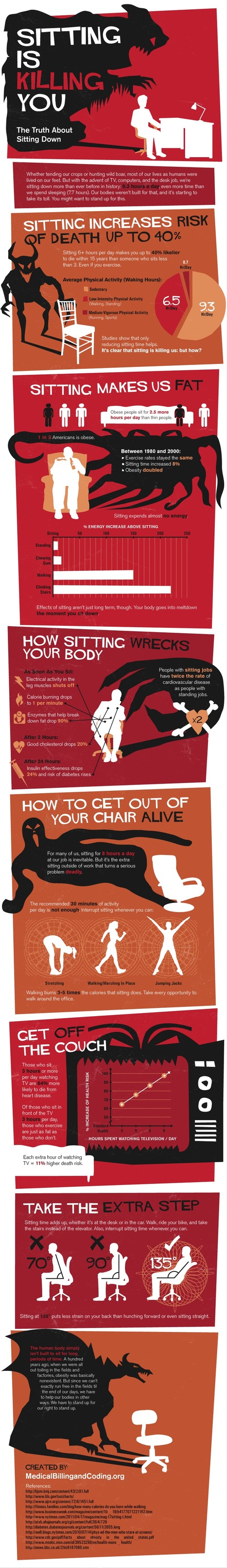 "Health Review - How Sitting all day Decreases Human Life | Infographics | ""Environmental, Climate, Global warming, Oil, Trash, recycling, Green, Energy"" 