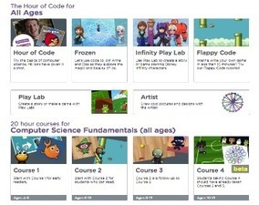 Useful Tutorials to Introduce Students to The Basics of coding | ED|IT| | Scoop.it