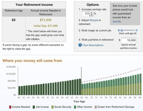 What to Do When You're 40 and Have Nothing Saved for Retirement   Financial Planning   Scoop.it