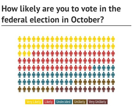 University Students in Toronto Want to Vote, But Just for the Prime Minister | Ryerson Journalism: JRN112 Top Content | Scoop.it