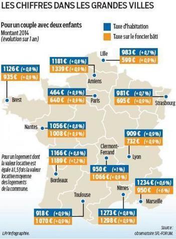 Impôts locaux : nouvelles bases de calcul pour Paris et 4 départements en 2015 | La revue de presse de l'immobilier | Scoop.it