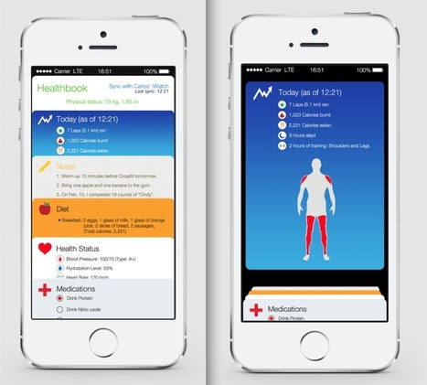 ios-8 : Apple's much awaited debut Release along with health book App on 2nd june 2014 ~ View Android | Be Interactive | Scoop.it