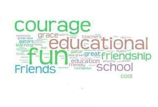 Excellent eduTech resources for Teachers - from Debra Finger | IELTS, ESP, EAP and CALL | Scoop.it