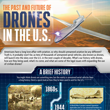 The Past and Future of Drones in the U.S. - Criminal Justice Degree Hub | Infographics | Scoop.it