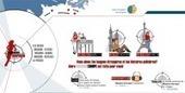 Mission Europe : apprentissage de l'allemand, du polonais et du français. | Web2.0 et langues | Scoop.it