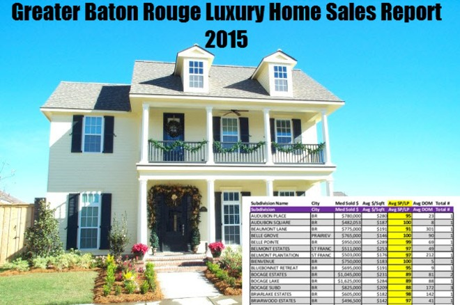 Luxury Home Sales Study 2015 | Baton Rouge Real Estate Housing News | Baton Rouge Real Estate News | Scoop.it