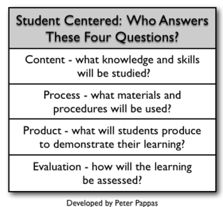 The Four Negotiables of Student Centered Learning | ICT en Onderwijs | Scoop.it