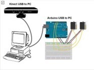 Kinect'ing to Arduino with Visual Basic (Channel 9) | Hobbyes Radio, electronics, robot and DIY | Scoop.it