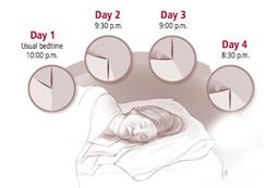 Sleep Disorders and Sleeping Problems: Symptoms, Treatment, and Help | Sleep Disorders | Scoop.it