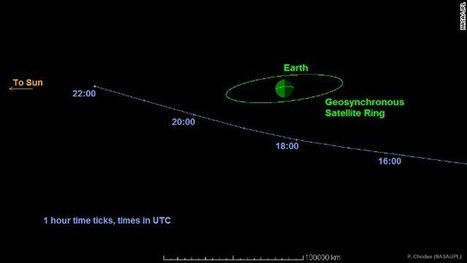 Asteroid to pass close to Earth on Sunday | CURIOSIDADES, SOCIEDAD, CIENCIA......... | Scoop.it