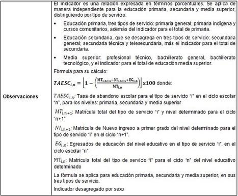 DOF - Diario Oficial de la Federación - Programa Sectorial de Educación | Tesis links | Scoop.it