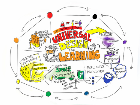 Universal Design for Learning...Has a nice ring, doesn't it? | UDL - Universal Design for Learning | Scoop.it