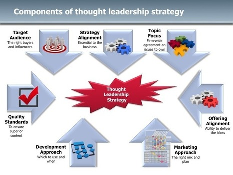 The First Step in Devising a Thought Leadership Strategy: Sell It to Your CEO | The Bloom Group | Cogitation Supremacy | Scoop.it