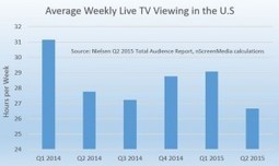 Netflix is wrong. Linear TV will survive, thrive online | Nouvelles narrations | Scoop.it