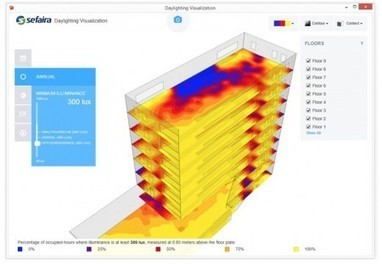 Energy Modeling: What you need to know about Green Building Design and LEED | Energy Modeling Analysis | Scoop.it