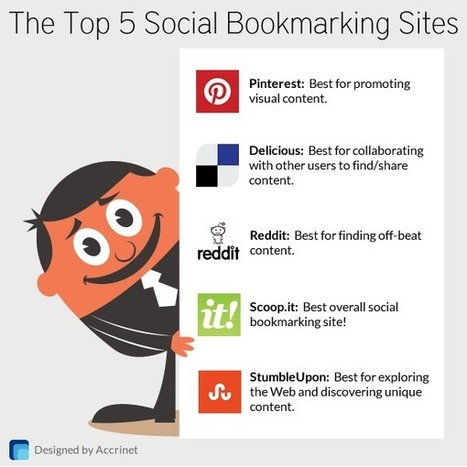 The Top 5 Social Bookmarking Sites | Social Media for Nonprofits | Social Bookmarking | Scoop.it