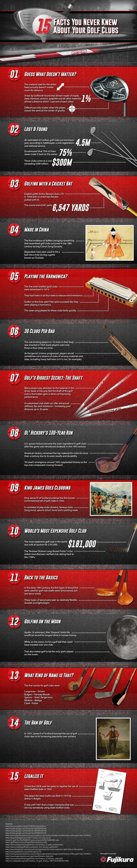 Infographic 15 Facts You Never Knew About Your Golf Clubs | Infographics Creator | Golf On The Web | Scoop.it