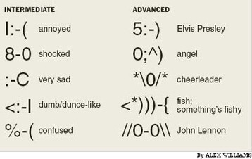 Weekend Word Wrap: emoticons revisited - Mental Floss | Logicamp | Scoop.it