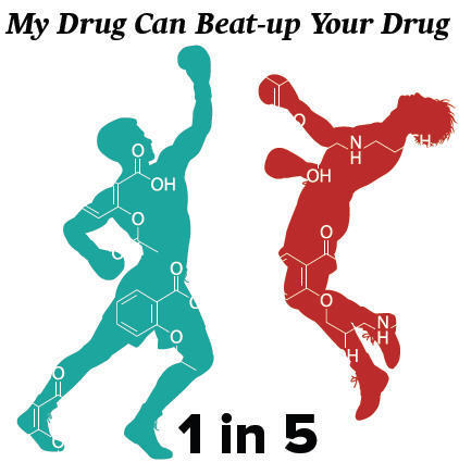 1 in 5 older Americans take Drugs that compete with one another | Plant Biotechnology and Pharmacology | Scoop.it