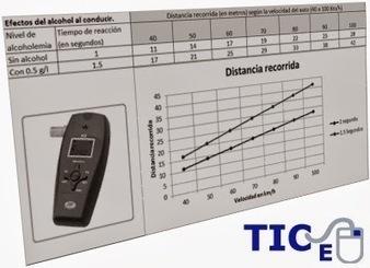 Matemáticas con Tecnología: Descriptive statistics. Exercise 4 (Data). | Gustavo Van Vega | Scoop.it