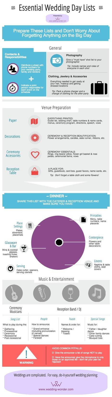 Essential Wedding Day Lists [Infographic] - Wedding Wonder | FlutterFETTI | Scoop.it