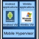 Virtualization on Mobile Devices: What's Taking So Long? - meshIP Blog | Mobile (Post-PC) in Higher Education | Scoop.it