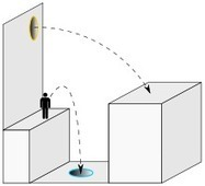 Portal (videojuego) - Wikipedia, la enciclopedia libre | paprofes | Scoop.it