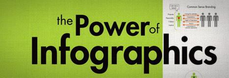 «La puissance des infographies» | Datavisualisation & géopolitique | Scoop.it