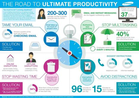 The Road to Ultimate Productivity | Strumenti per i project management | Scoop.it