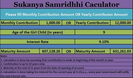 Download Sukanya Samriddhi Calculator   Exam result 2013   Scoop.it