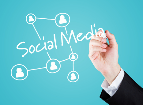 The 10 Steps In Developing A Strategic Social Media Plan For Your Business | Milestone 2 | Scoop.it