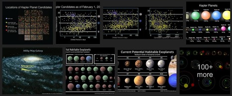 Starting march 2015, the general public will be able to vote names for already discovered exoplanets   Amazing Science   Scoop.it