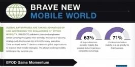 Les entreprises accélèrent le déploiement d'applications mobiles - Décision Achats | Logiciels | Scoop.it