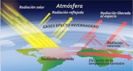El Efecto Invernadero | CalentamientoGlobal | Scoop.it