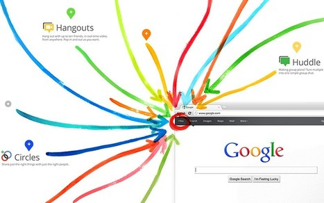 Your complete guide to Google+ | iGeneration - 21st Century Education | Scoop.it