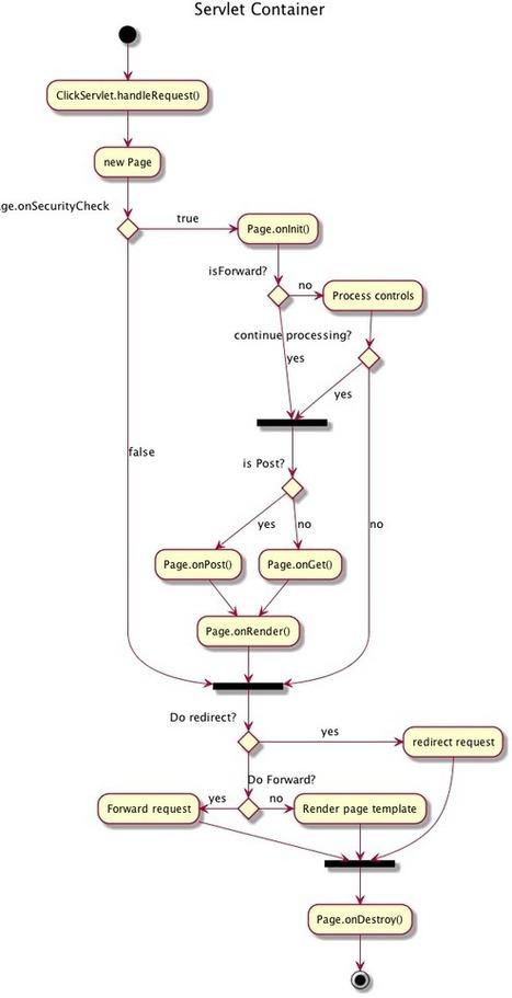 ¿Para qué sirve el Scrum en la Metodología Ágil... | administracion de operaciones | Scoop.it