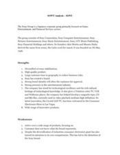 Sony - SWOT Analysis | A School Research on SONY | Scoop.it