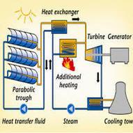 Termodinámica Aplicada y Transmisión de Calor - Alianza Superior | Termodinámica Aplicada y Transmisión de Calor | Scoop.it