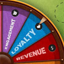 How BigDoor is Using Gamification to Change the CRM Game | CRM Gamification | Scoop.it