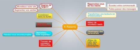 10 (excellentes) raisons de créer votre blog d'entreprise ! | Les réseaux sociaux : quel usage dans les entreprises | Scoop.it