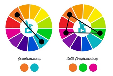 Slide Design: How to Build a Powerful Color Palette | Digital Presentations in Education | Scoop.it