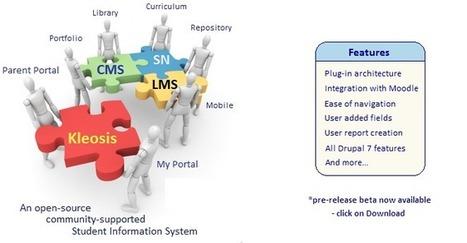 Kleosis Project | Kleosis | CMS Tools | Scoop.it